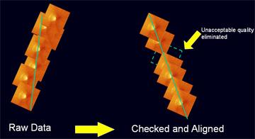 TruTrack™ Image Alignment